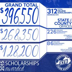 Scholarship Press Release Image