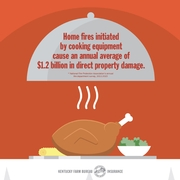 Thanksgiving cooking tips