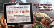 Farm Bureau Survey: Thanksgiving Dinner Cost Down for Third Straight Year